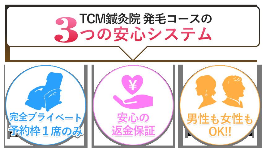 3つの安心システム